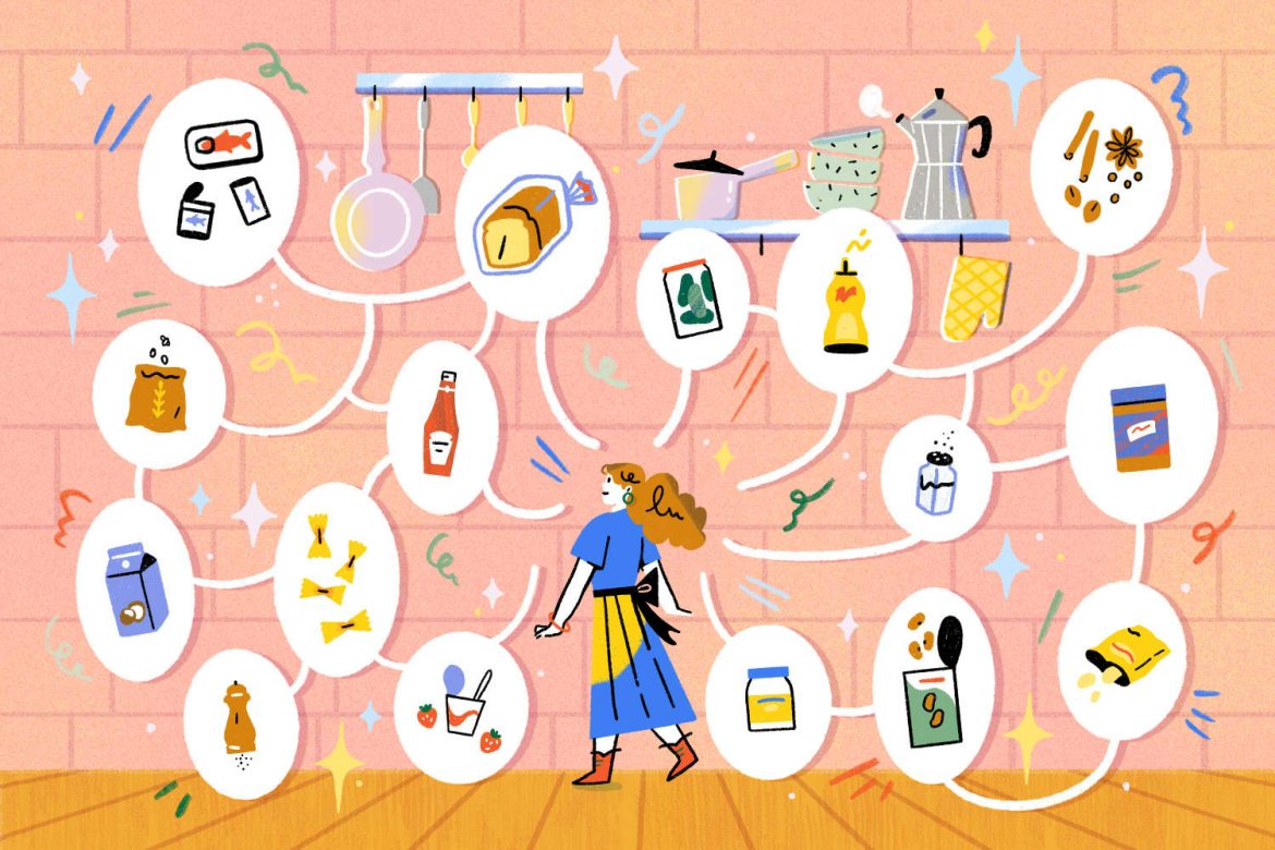 """I """"Mind Mapped"""" All the Ingredients in My Kitchen and It's Changed the Way I Cook"""