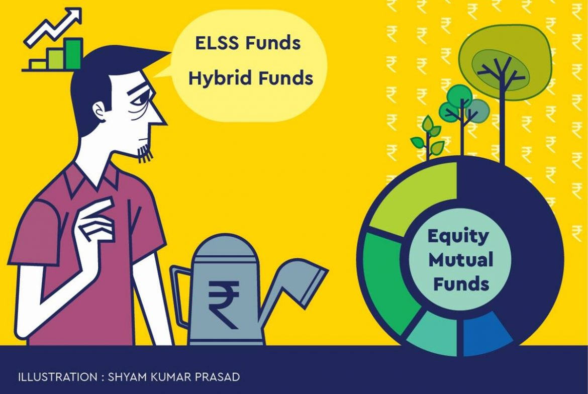 Mutual funds: Why equity MFs are a hot favourite again