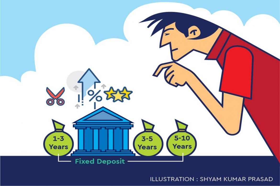 Your Money: Opening a Fixed Deposit? Check these 5 parameters first